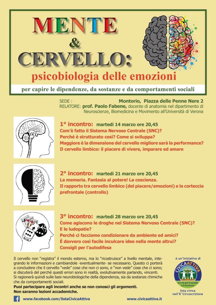 Mente & Cervello @ Montorio - Sala Giovanni Paolo II | Montorio | Veneto | Italia